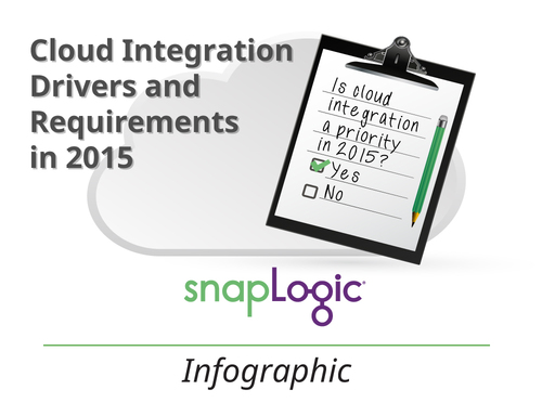 Infographic: Cloud Integration Drivers and Requirements in 2015