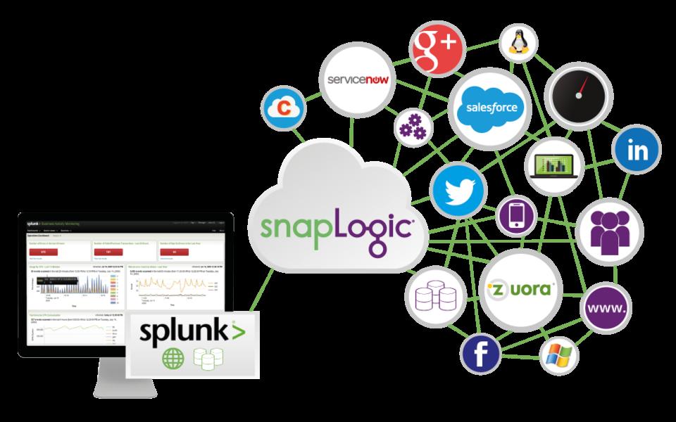 Splunk Integration