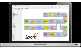 Spark Script Snap Pipeline