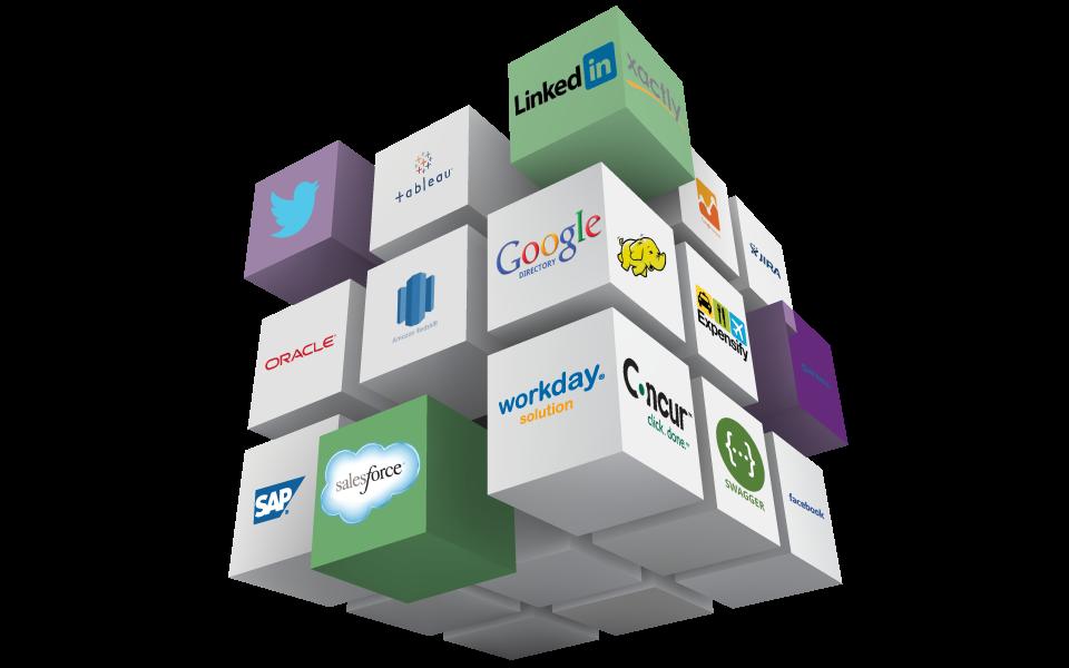 SnapLogic Snaps Consuming Application APIs