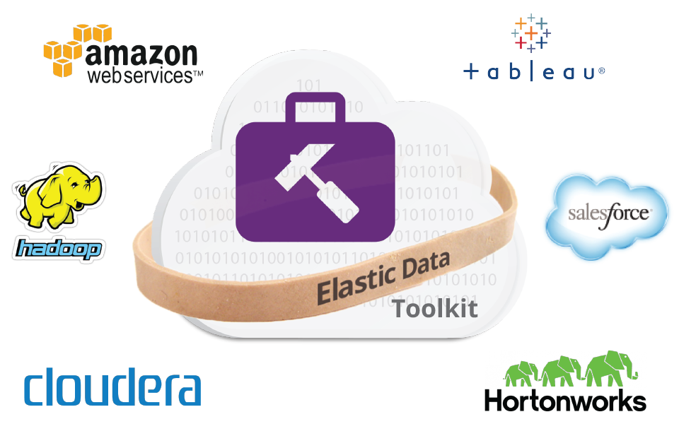 The SnapLogic Elastic Integration Starter Kit