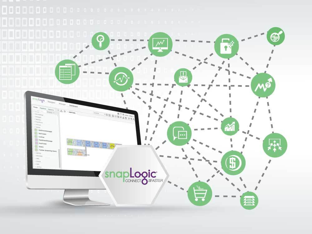SnapLogic API Management