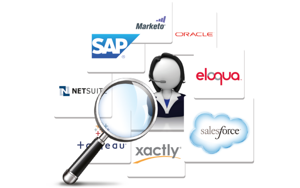 Integration for Sales Operations